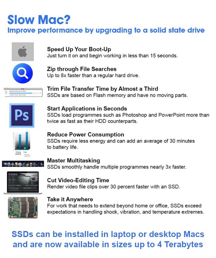 SSD2-721x1024